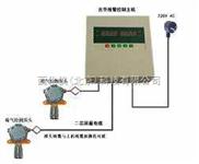 防爆型固定在线一氧化碳检测仪(0-1000PPM/0-2000ppm) 型号:JFJ9JH-1(国产)