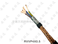 电源线(RVV系列)