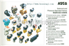 -美国ASCO换向阀产品资料,EF8327G041