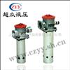 TF(LXZ)-25×80L-C/Y系列箱外自封式吸油过滤器